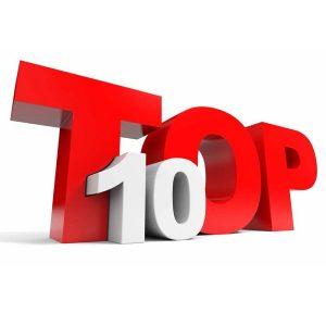Top 10 meest verkochte zakmessen